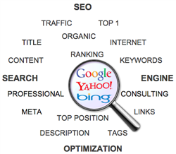 SEO Consulting - Organic - Search Engine Optimization - SEO Consultant Certified - Google - Yahoo - Bing - Agency - Copenhagen - Travel - Hotel - Aarhus - Denmark - Norway - Sweden - Austria - Switzerland - Germany - France